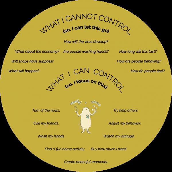 control-no-control.png